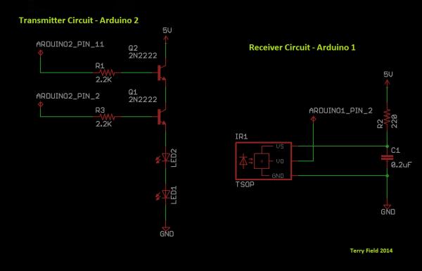 IR_Circuits